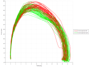 Saccades_04 Dynamic trials phase plot