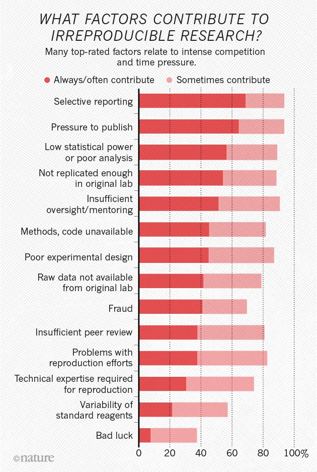 reproducibility-graphic-online4